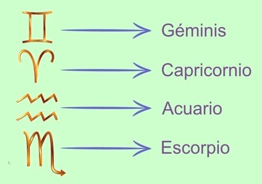Signo zodiaco equivocado